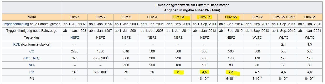 large.Diesel-Euro.JPG
