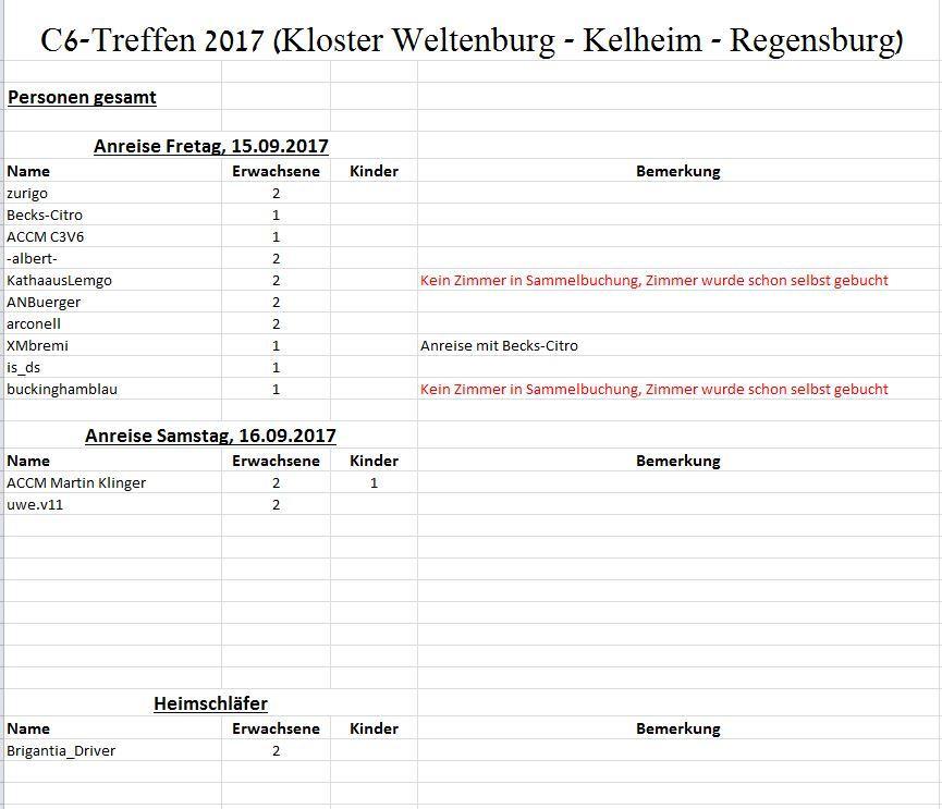 59476df4ac594_Stand19_06.2017AnwesentheitC6-Treffen2017.JPG