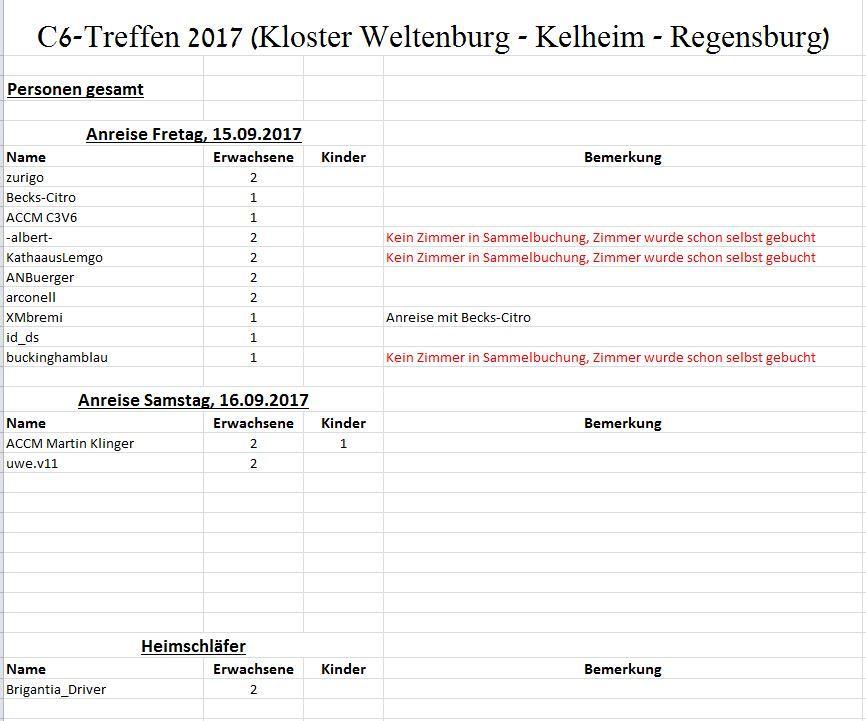 5947a48c8430a_2.Stand19_06.2017AnwesentheitC6-Treffen2017.JPG