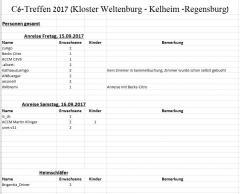 5940ed769106e_2.Stand14_06.2017AnwesentheitC6-Treffen2017.JPG