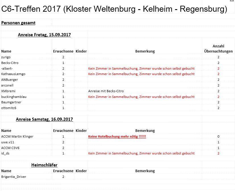 Organisation C6 Treffen 2017