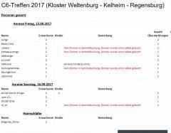 59832a0aaf7ff_C6-Treffen2017Stand03_08_2017.JPG
