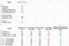 Berechnete Fülldrücke Xantia X2 1.8 Lim LI84 Stand 180401.png