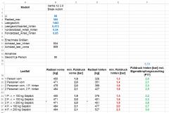 Berechnete Fülldrücke Xantia X2 2.0 Break Autom LI88 Stand 180401.png
