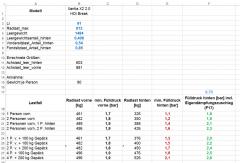 Berechnete Fülldrücke Xantia X2 2.0 HDi Break LI91 Stand 180401.png