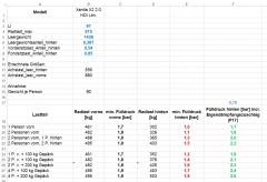 Berechnete Fülldrücke Xantia X2 2.0 HDi Lim LI91 Stand 180403.png