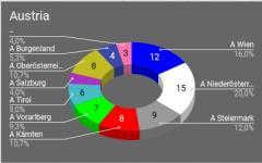 Model3-Bestellungen_Grafik_A.jpg