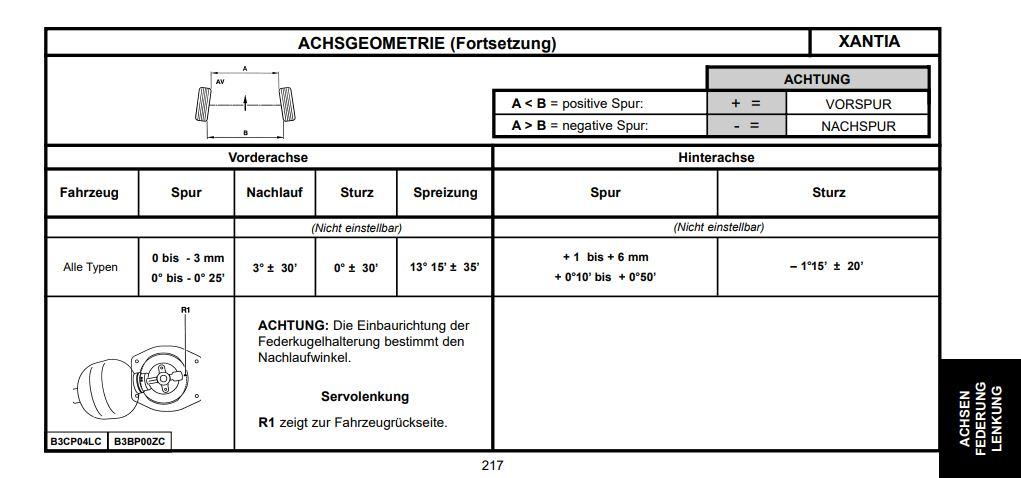 Achsgeometrie.JPG
